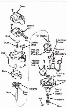 Quot Mac S Notes Quot Troubleshooting Gm S Hei Ignition System
