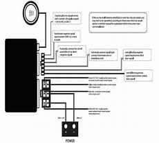 f1 bmw engine diagram harvel engine start stop f1 forobd2tool