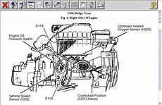 1996 Dodge Neon Speed Sensor Where Is The Speed Sensor