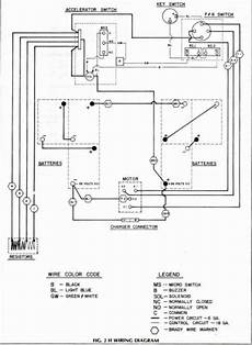 wiring diagram for 1981 and older ezgo with resistor speed control