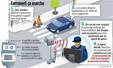 Premier Bilan Pour Le Radar Pi 233 Ton