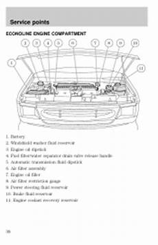 online auto repair manual 2000 ford excursion windshield wipe control how to change a power steering pump on a 2000 ford excursion 2000 ford excursion support