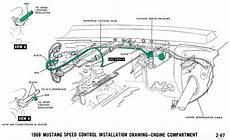 1969 ford mustang engine diagram 1969 pontiac firebird heater diagram wiring diagram database