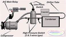 auto air conditioning systems at a glance youtube