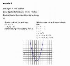 schnittpunkte parabeln mit x achse und y achse