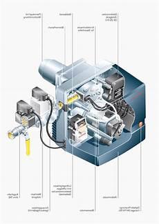 fußbodenheizung ventile austauschen brenner heizung gebraucht kaufen nur 4 st bis 75 g 252 nstiger