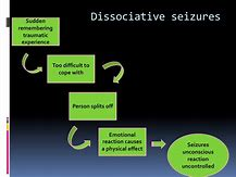 Sexual abuse seizures