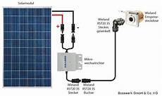 mini pv anlage anmelden photovoltaik fotovoltaik
