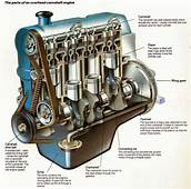 21 Best Images About Engine Diagram On Pinterest  To Be