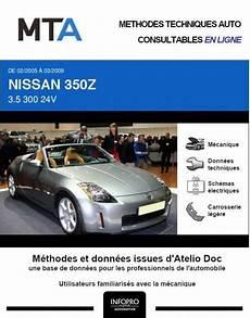 nissan 350z prix neuf revue technique nissan 350z neuf occasion ou num 233 rique pdf