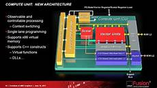 amd jaguar 8 coeurs custom amd fusion system architecture to unify cpus and