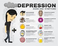 Depressionen Symptome Frau - depression signs and symptoms infographic concept vector
