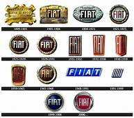 What Is The Story Behind FIAT Logo  Quora