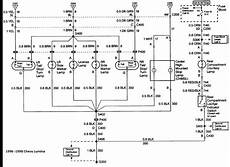 Fuse Panel Diagram 98 Chevy Z28 Wiring Library