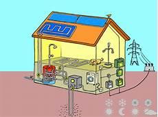 Pompe 224 Chaleur Panneaux Solaires Thermiques Energies