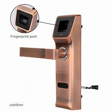 apertura porta impronta digitale serratura porta impronte digitali installazione sinistra