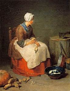 The Kitchen Jean Baptiste Simeon Chardin by The Kitchen Chardin