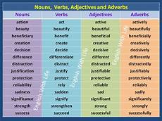 nouns verbs adjectives and adverbs vocabulary home nouns verbs adjectives and adverbs vocabulary home