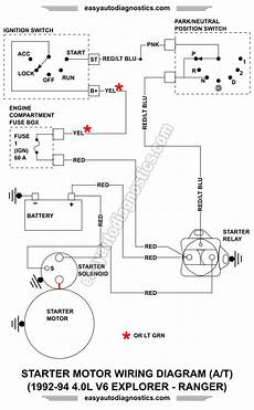 94 explorer starter wiring diagram part 1 1992 1994 4 0l ford ranger starter motor circuit wiring diagram