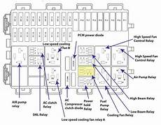 2007 ford focus se fuse box diagram 2005 ford focus fuel relay ford focus review