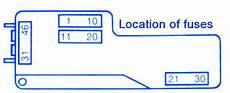 1991 bmw 325i fuse box diagram bmw e36 325i 1991 pin out fuse box block circuit breaker diagram carfusebox