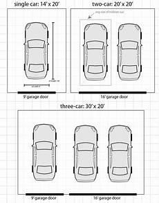 optimale breite doppelgarage types of garage door sizes lighthouse garage doors
