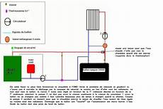 plan installation chaudi 232 re bois b 251 che vigas 25s page 2