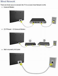 Ip Router South Shore Forums