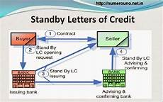 lettre de crédit stand by standby letter of credit need and of that