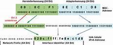 slaac stateless address autoconfiguration ipv6
