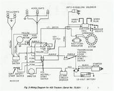 deere m ignition wiring diagram wiring diagram and fuse box diagram deere m ignition wiring diagram wiring diagram and fuse box diagram