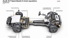 Brennstoffzelle Im Auto - wasserstoff explosion verkaufsstopp toyota und