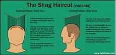 how to cut shag haircut how to cut a shag haircut diagram