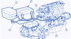 Saturn Sl 1997 Power Electrical Circuit Wiring Diagram