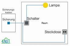 knx über stromleitung lichtschalter funkschalter set colemeter funk schalter