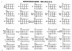 Dulcimer Capo Chart Dulcimer Chord Book Book Mel Bay Publications Inc