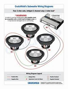 2 ohm subwoofer parallel wiring diagram top 10 subwoofer wiring diagram free 4 svc 2 ohm 2 ch low imp top 10 subwoofer wiring