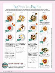 Pin On Diet Info