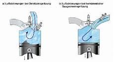 Benzindirekteinspritzsysteme Beurteilung