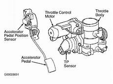 electronic throttle control 2002 toyota sequoia seat position control note electronic throttle control system etcs may also be referred to as electronic throttle