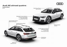 Audi Vision 2020 by World Premiere 2020 Audi A6 Allroad More Capable Than