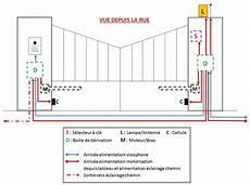 schema electrique portail automatique cablage portail pour motorisation et visiophone