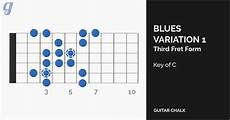 guitar scales explained guitar scales explained in simple illustrations