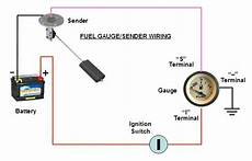 Fuel Page 1 Iboats Boating Forums 8858507