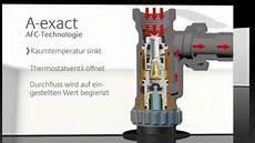 a exact automatischer hydraulischer abgleich