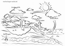 Malvorlagen Cycle Template Water Cycle For Children To Color