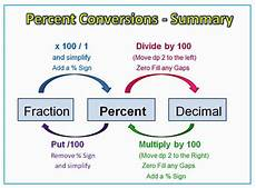 9 best images about decimal to fraction conversion