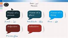 intermediate arabic worksheets 19833 quran arabic intermediate level lesson 2