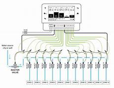 How Do I Connect A Relay Master Valve To My