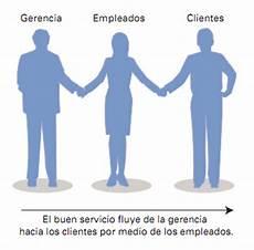 marketing interno marketing de clase marketing interno de las empresas de